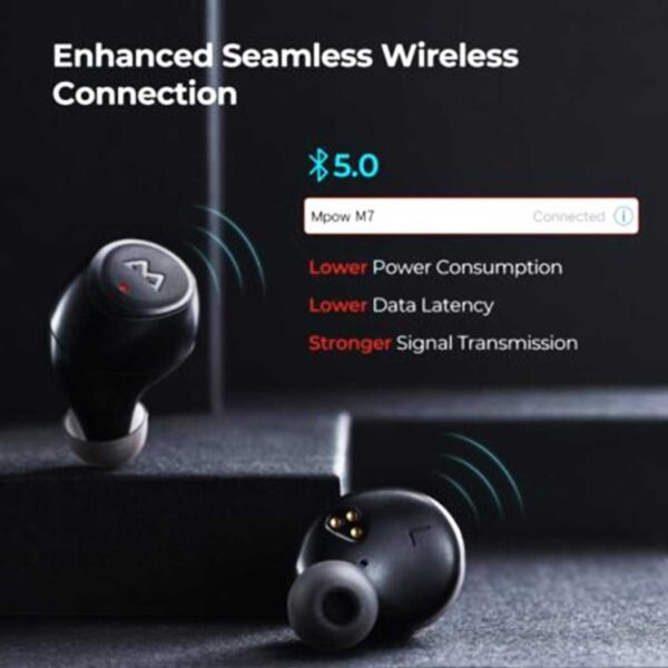 Buy MPOW M7 Sports Earbuds Wireless Earbuds Equipped the hundreds test and high professional chipset   Rhizmall.pk